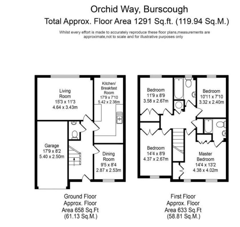 Orchid Way Burscough