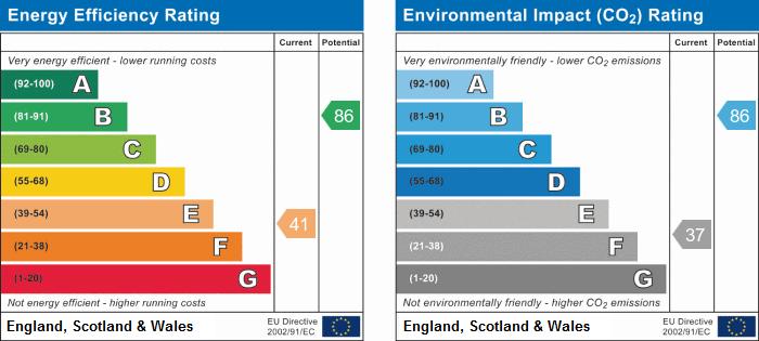 EPC Graph for Great North Road, Alconbury, Huntingdon, Cambridgeshire.