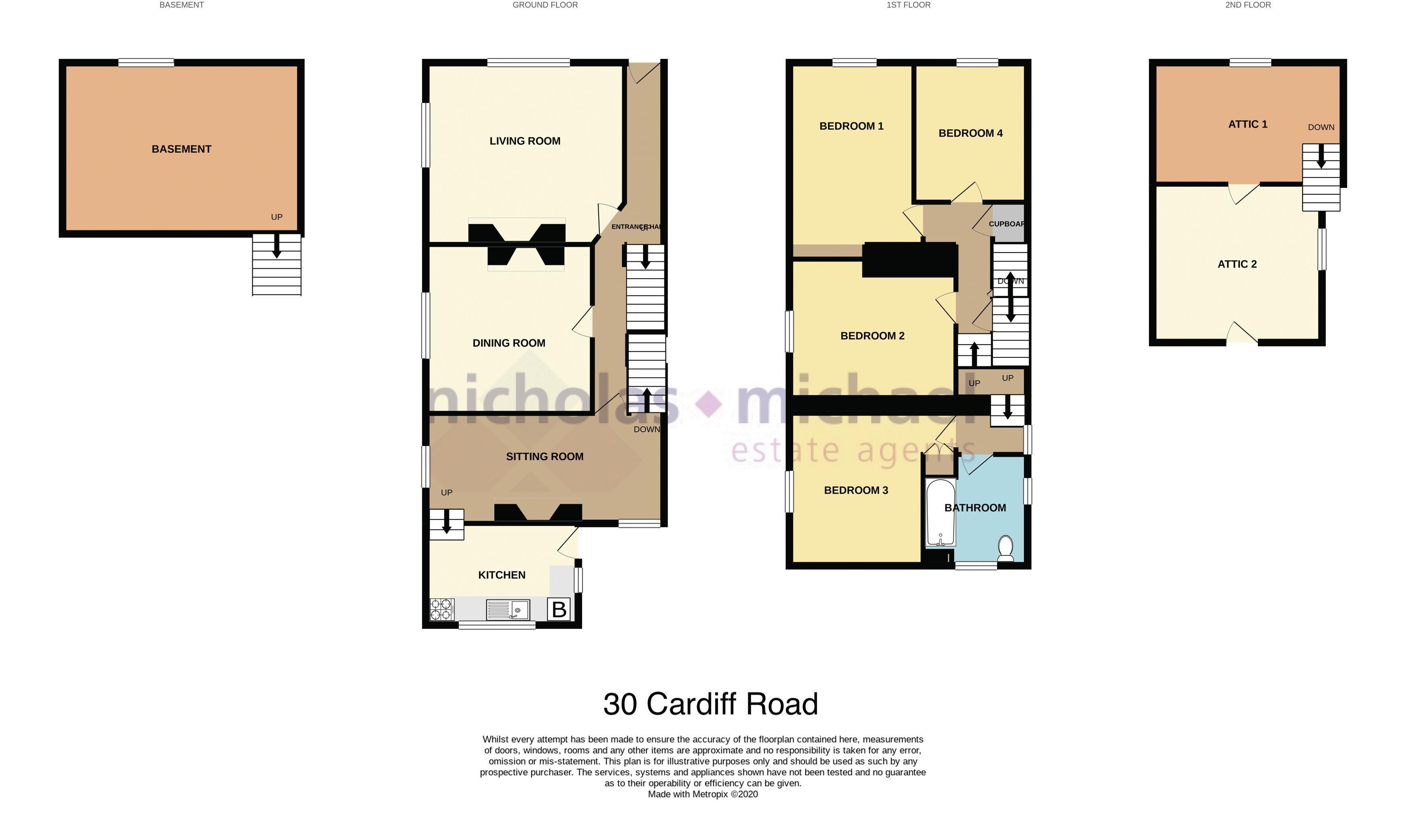 Cardiff Road