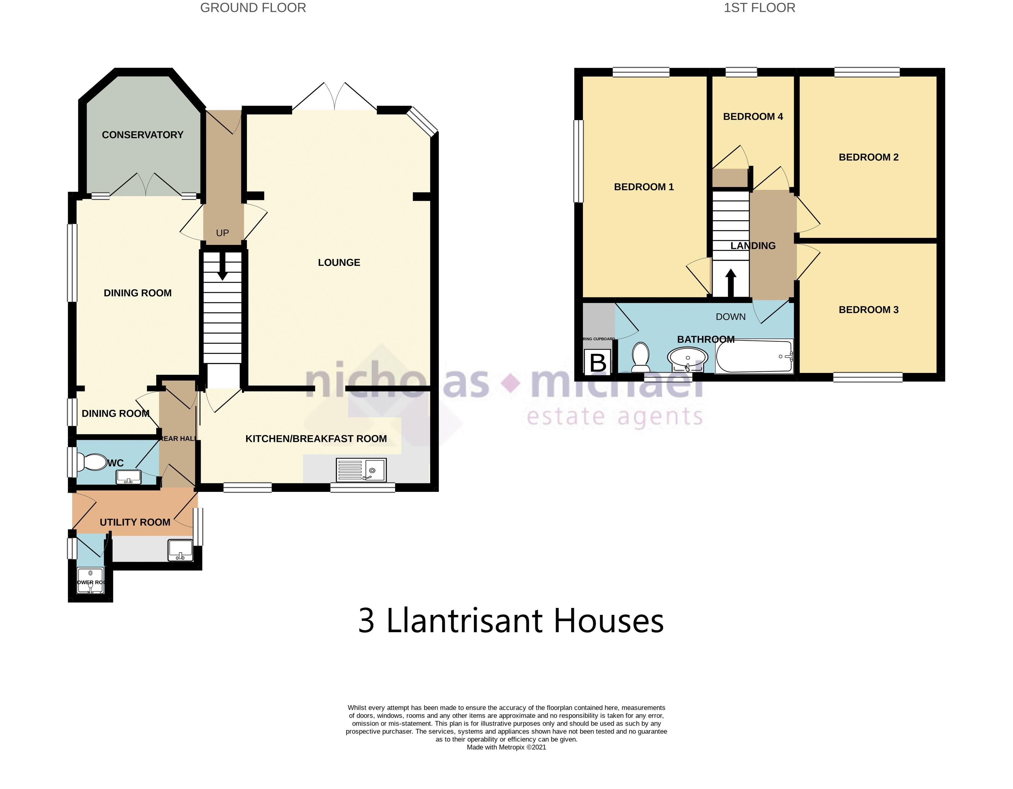 Llantrisant Houses