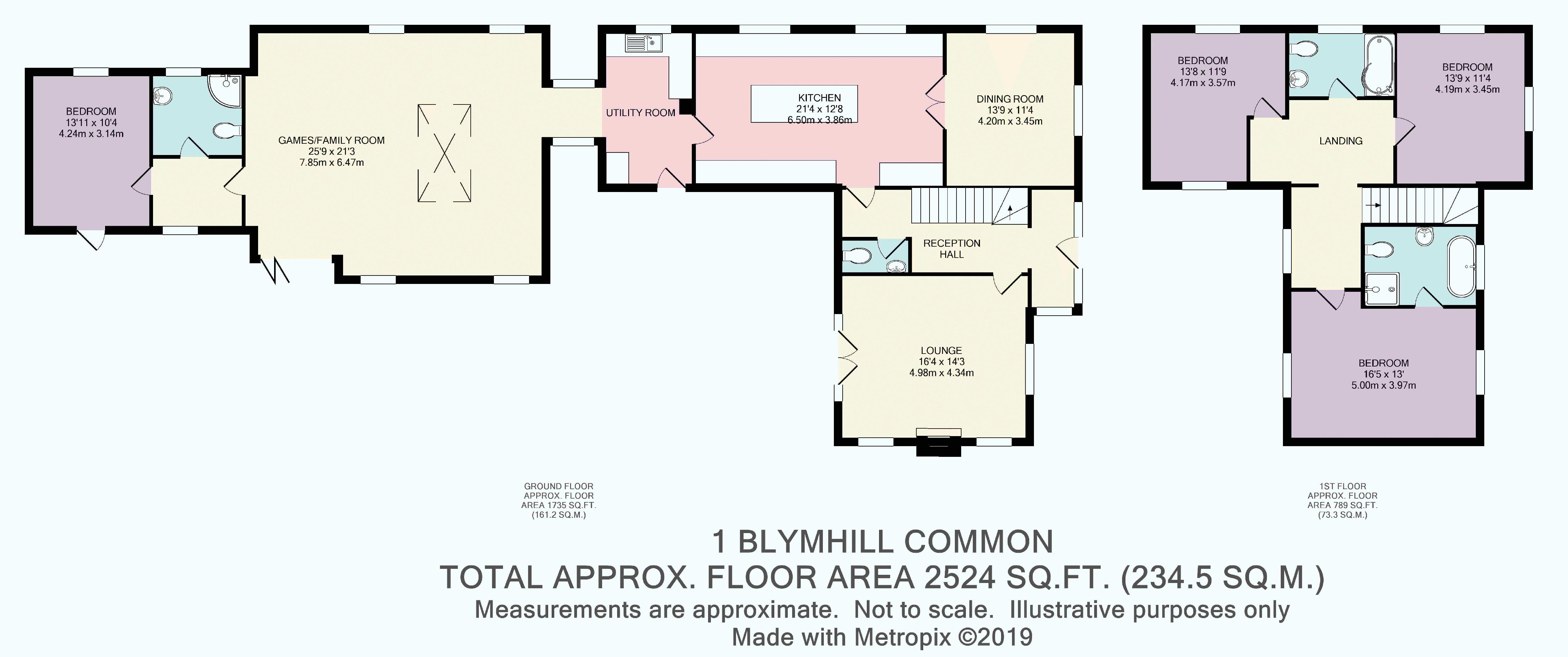 Blymhill Common