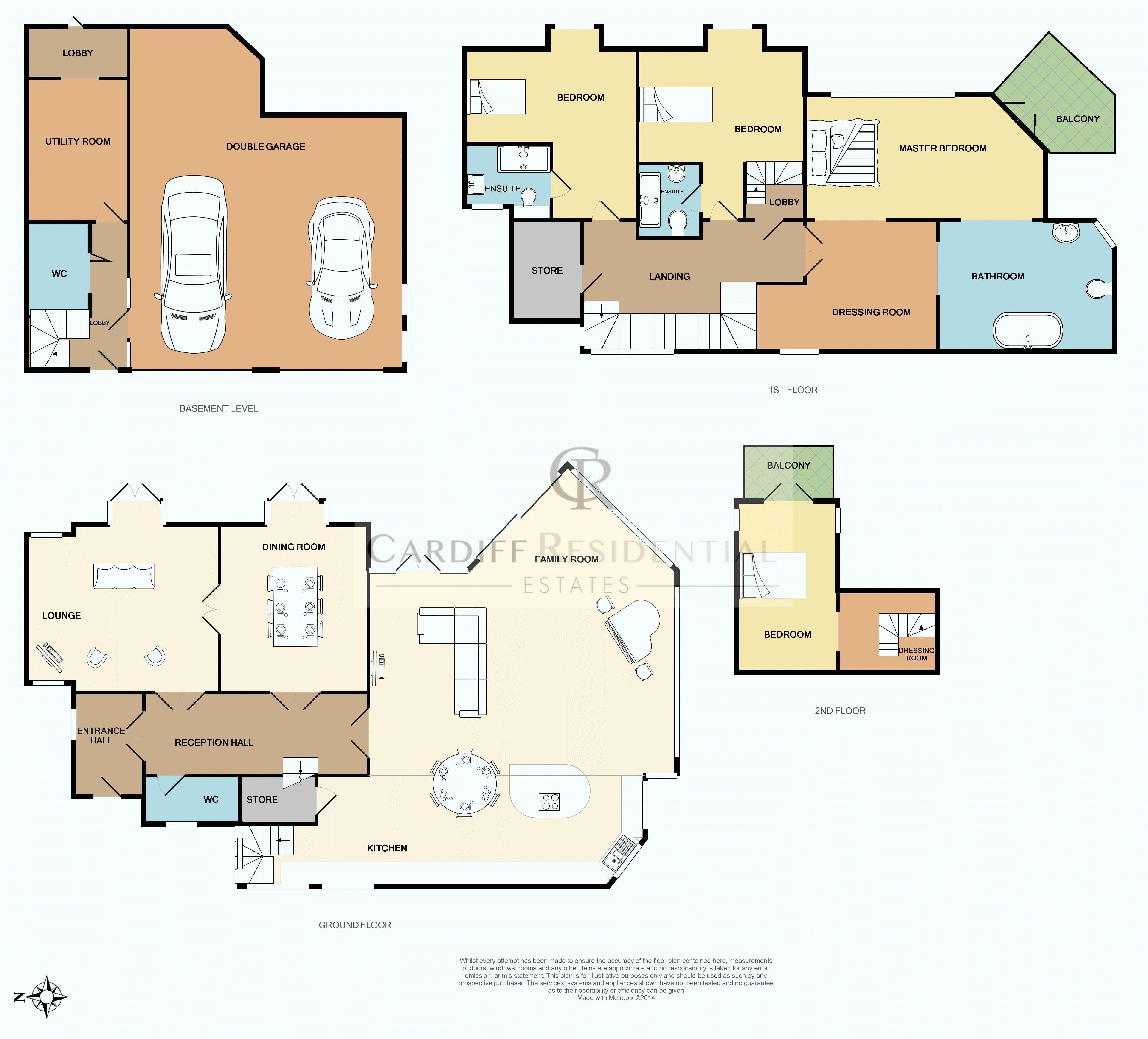Penarth House