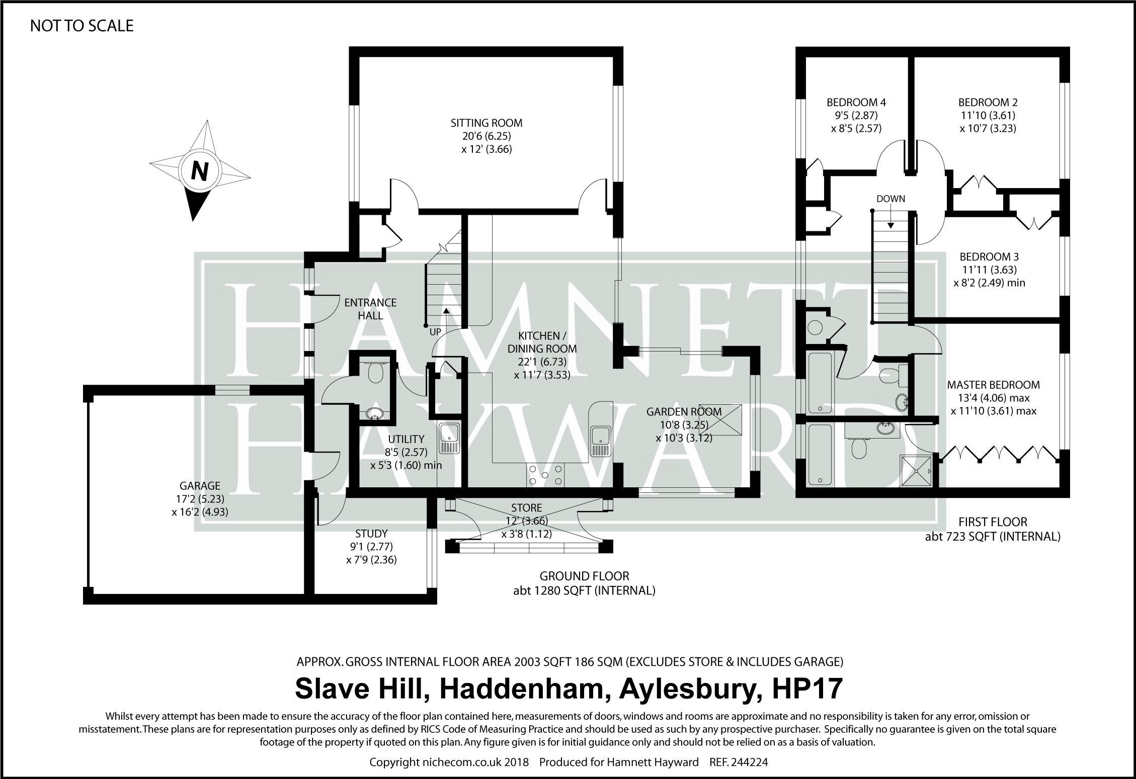 Slave Hill