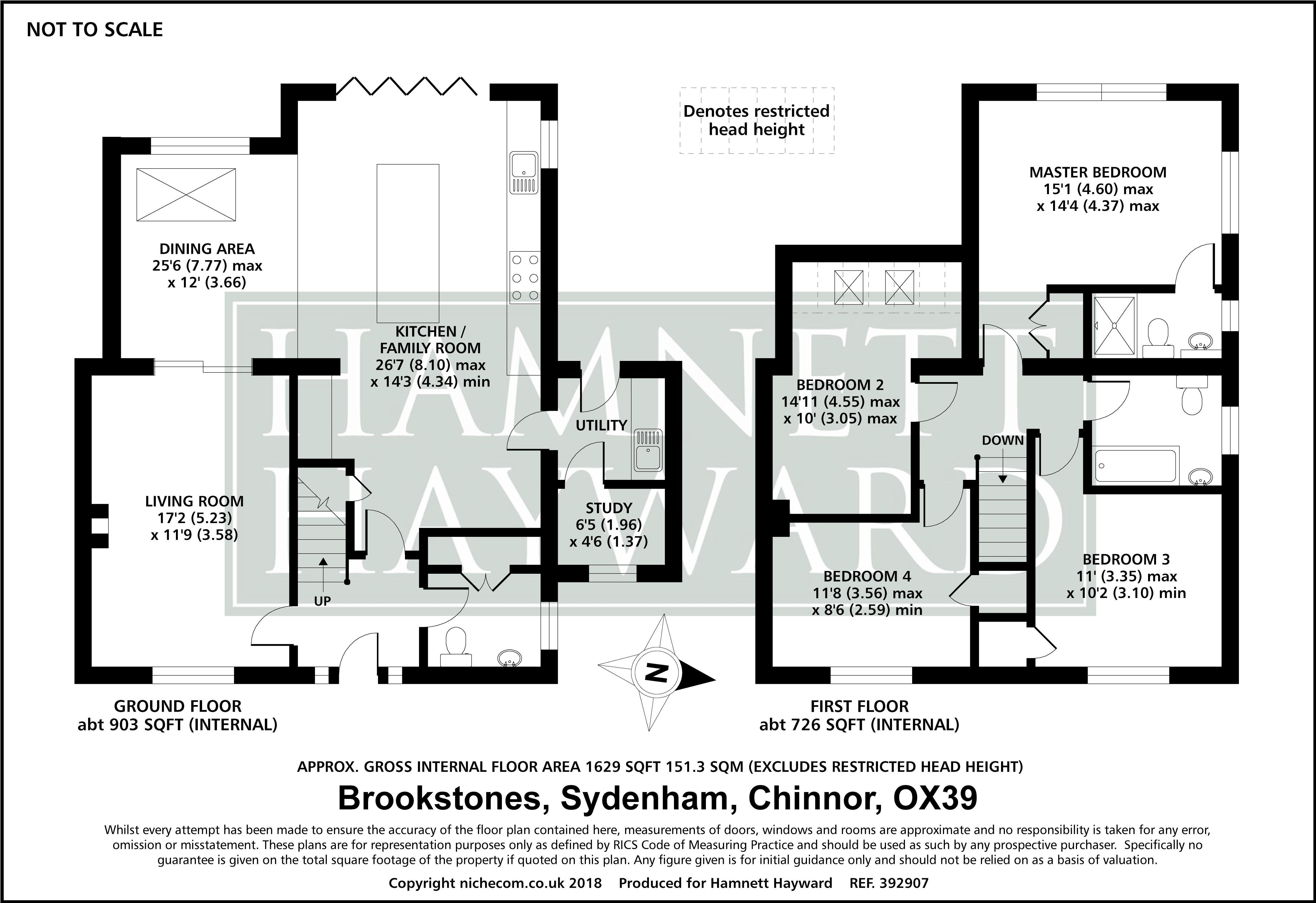 Brookstones Sydenham