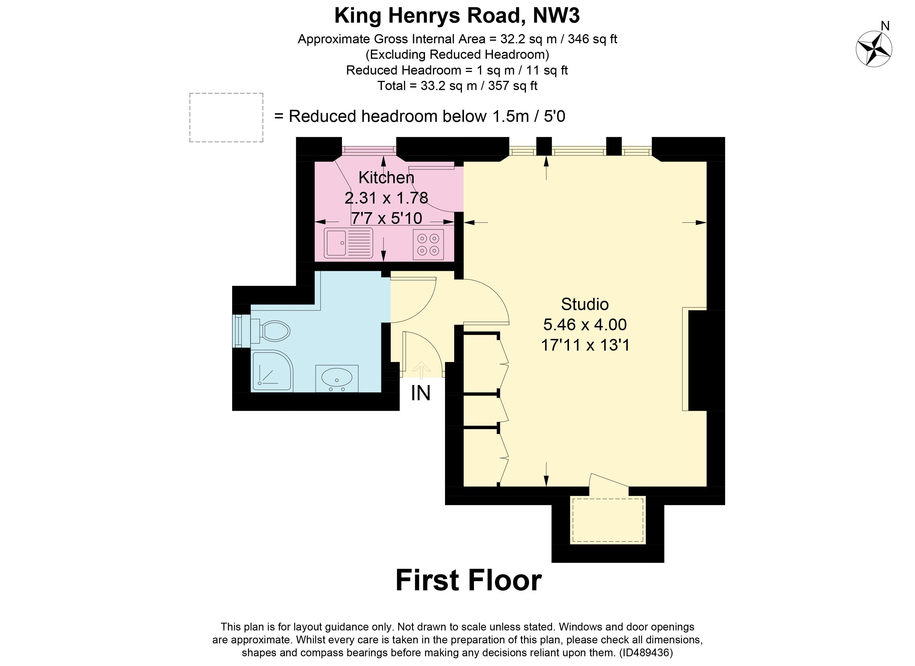King Henrys Road