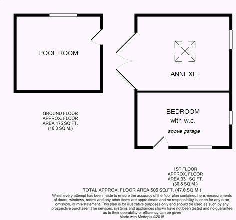 Annexe & Pool Room