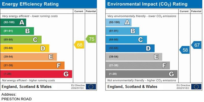 EPC Graph for Preston Road, Charnock Richard