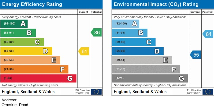 EPC Graph for Ormskirk Road, Upholland