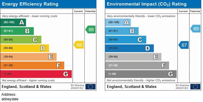 EPC Graph for Abbeydale, Burscough