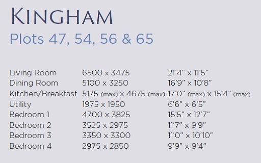 Kingham Dimensions