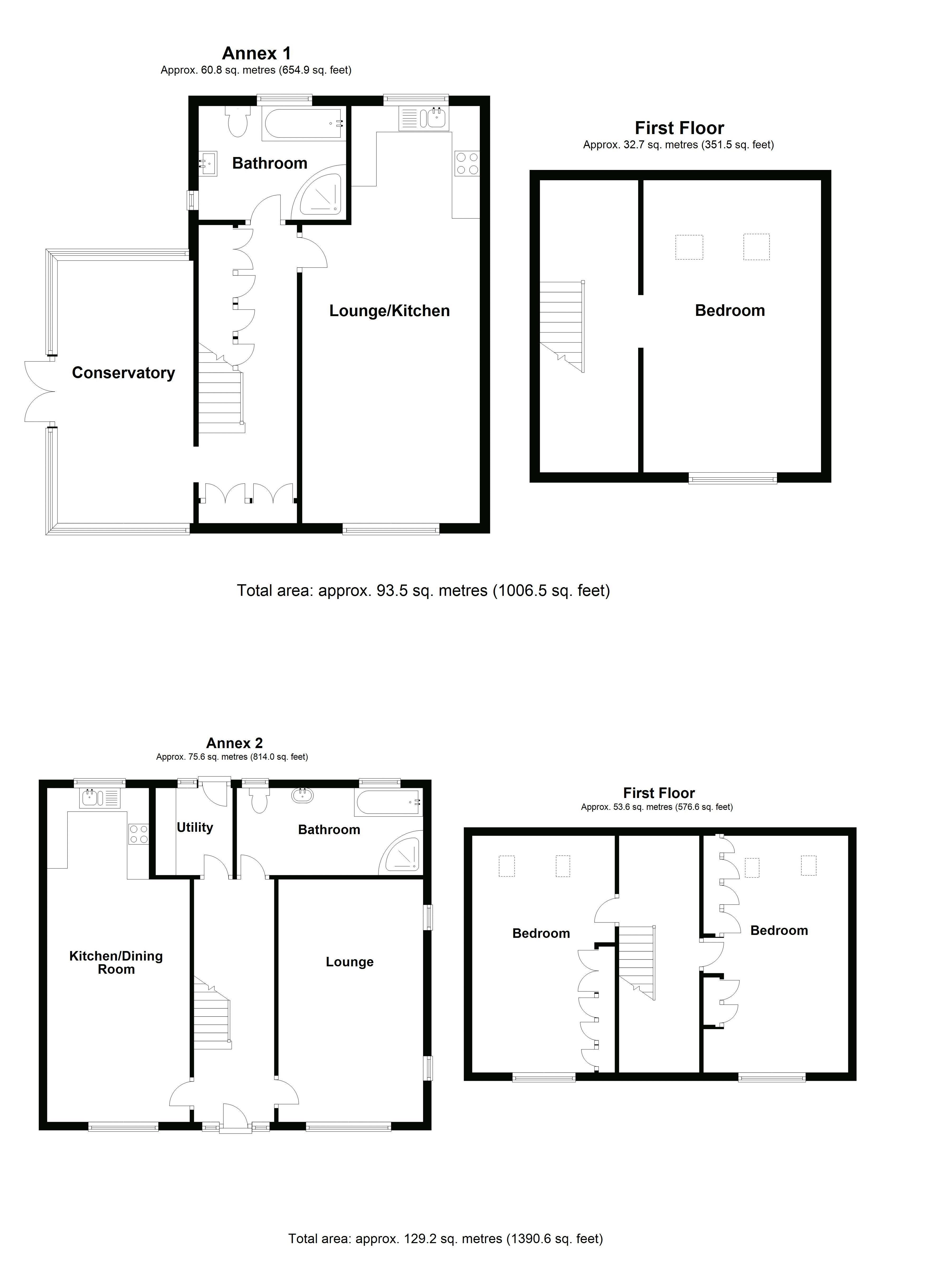 Annexe 1 & 2
